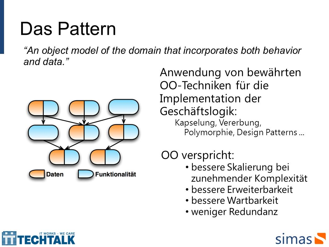 Das Pattern An object model of the domain that incorporates both behavior and data.