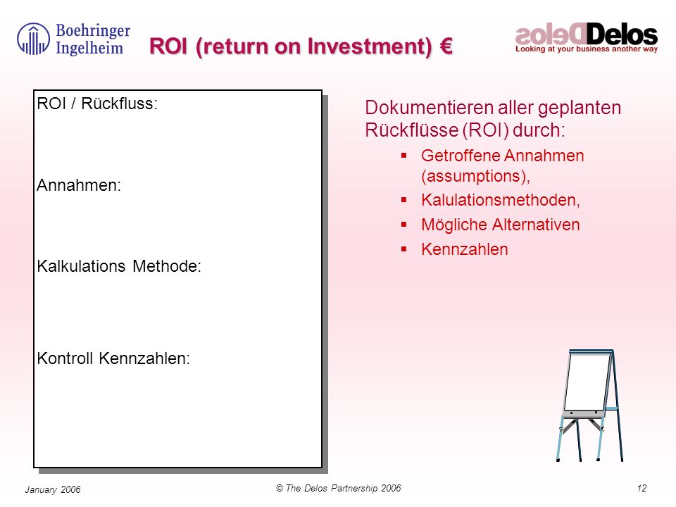 ROI (return on Investment) €