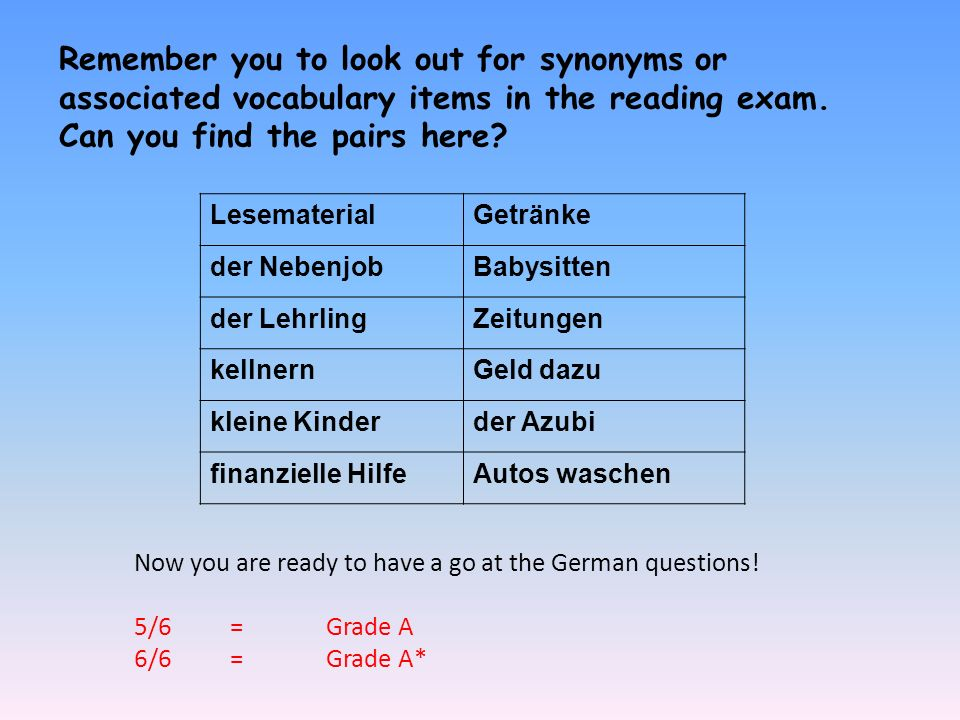 Remember you to look out for synonyms or associated vocabulary items in the reading exam. Can you find the pairs here