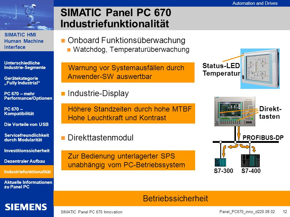 SIMATIC Panel PC 670 Industriefunktionalität