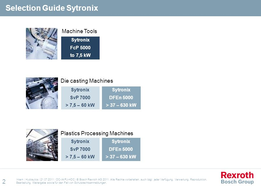 Selection Guide Sytronix