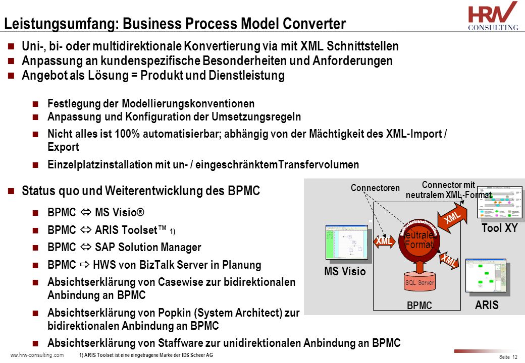 Leistungsumfang: Business Process Model Converter