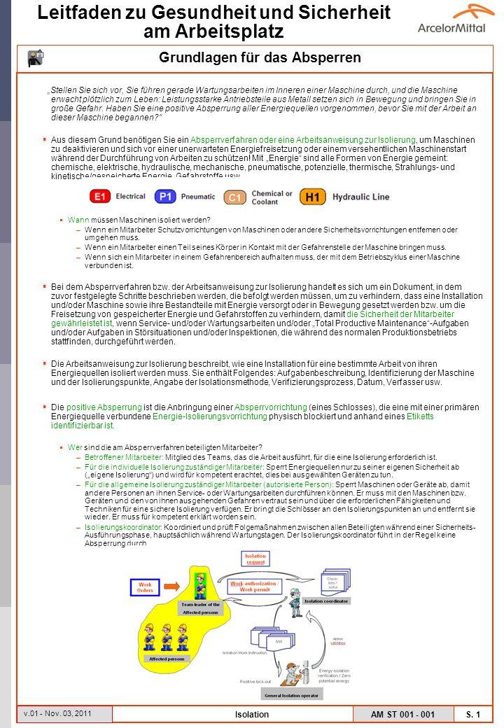 Grundlagen für das Absperren - ppt herunterladen