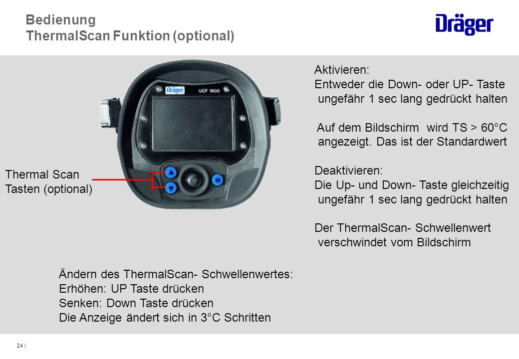Bedienung ThermalScan Funktion (optional)
