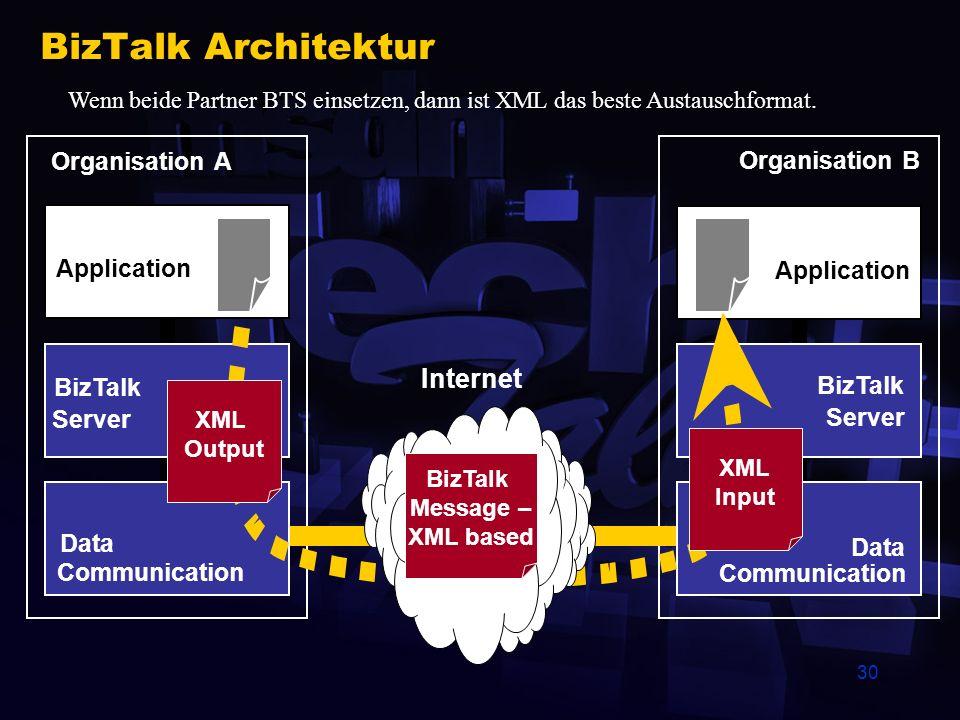 BizTalk Server Überblick und technischer Einstieg - ppt herunterladen