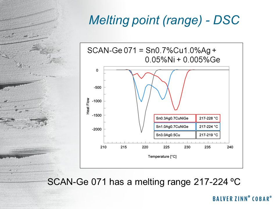 Melting point (range) - DSC