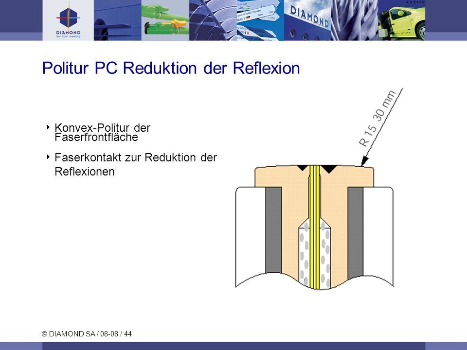 Politur PC Reduktion der Reflexion
