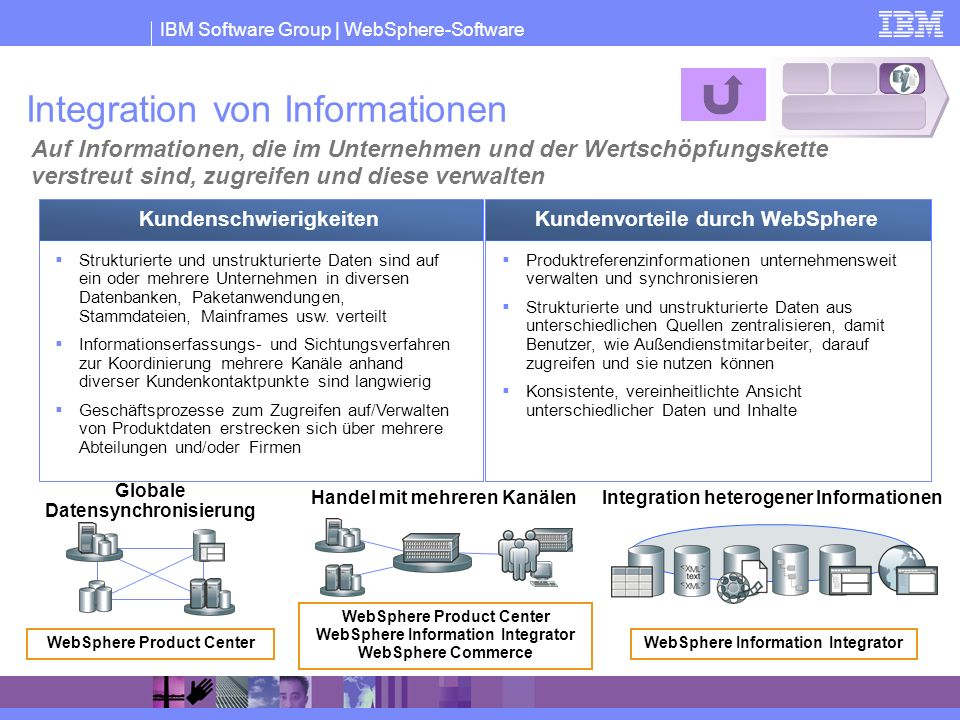 Integration von Informationen