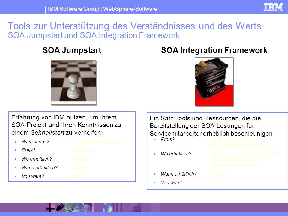SOA Integration Framework
