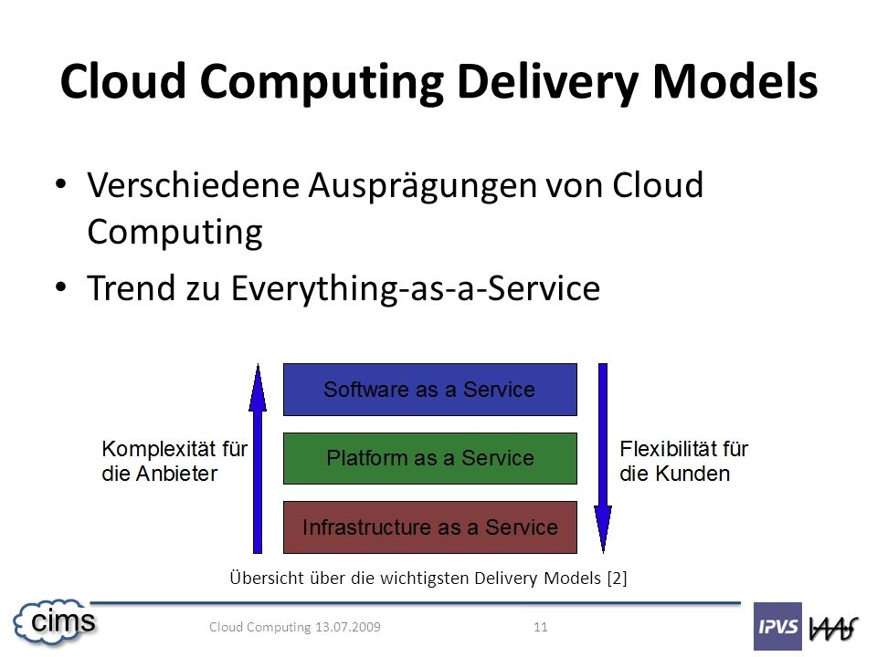 Cloud Computing Delivery Models