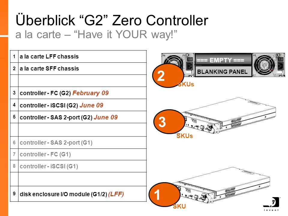 Überblick G2 Zero Controller a la carte – Have it YOUR way!