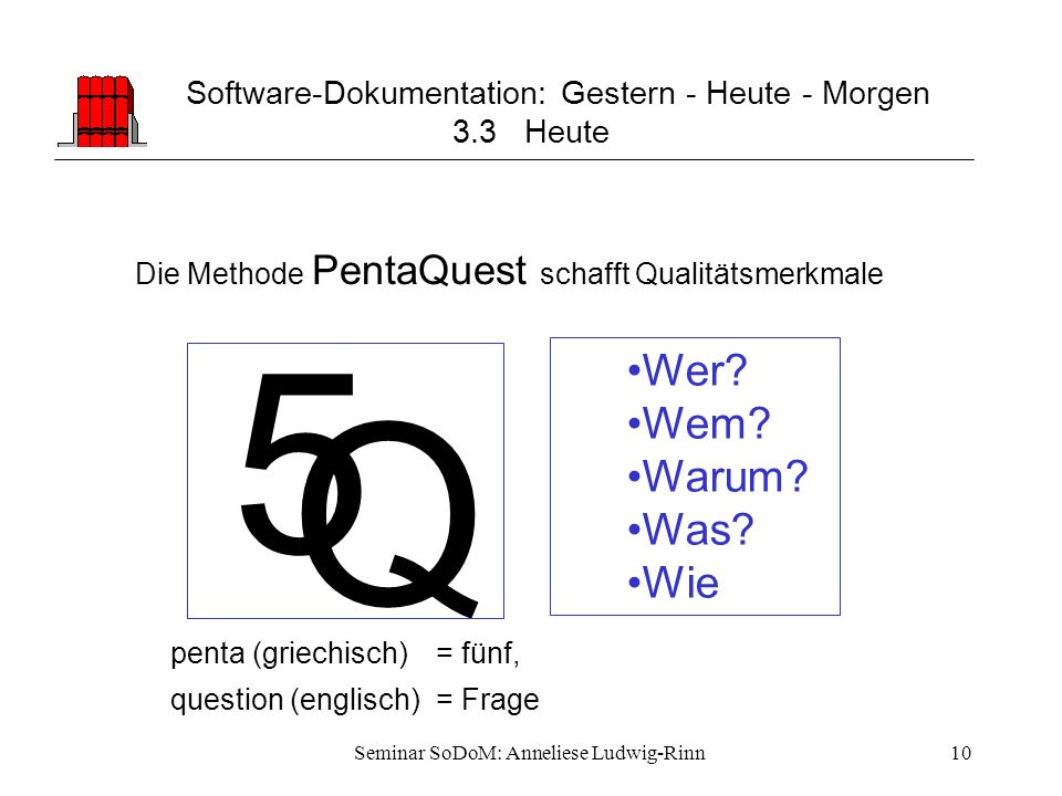 Software-Dokumentation: Gestern - Heute - Morgen 3.3 Heute