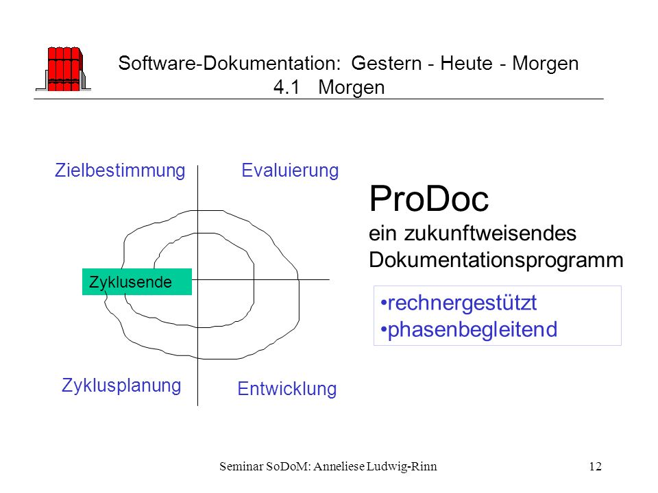 Software-Dokumentation: Gestern - Heute - Morgen 4.1 Morgen