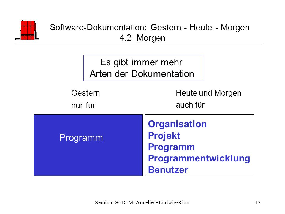 Software-Dokumentation: Gestern - Heute - Morgen 4.2 Morgen