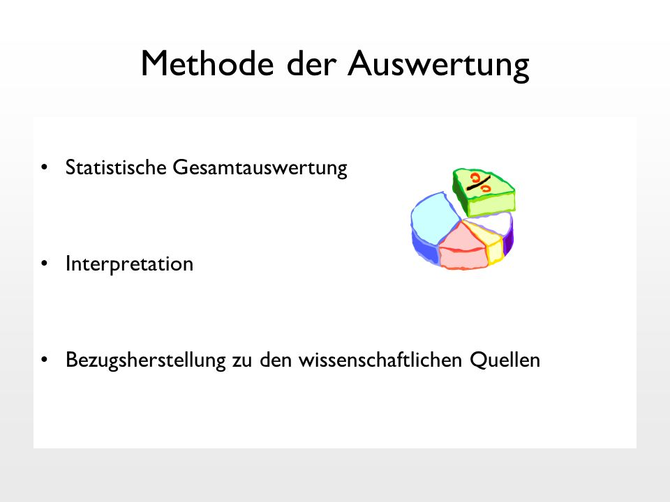Methode der Auswertung