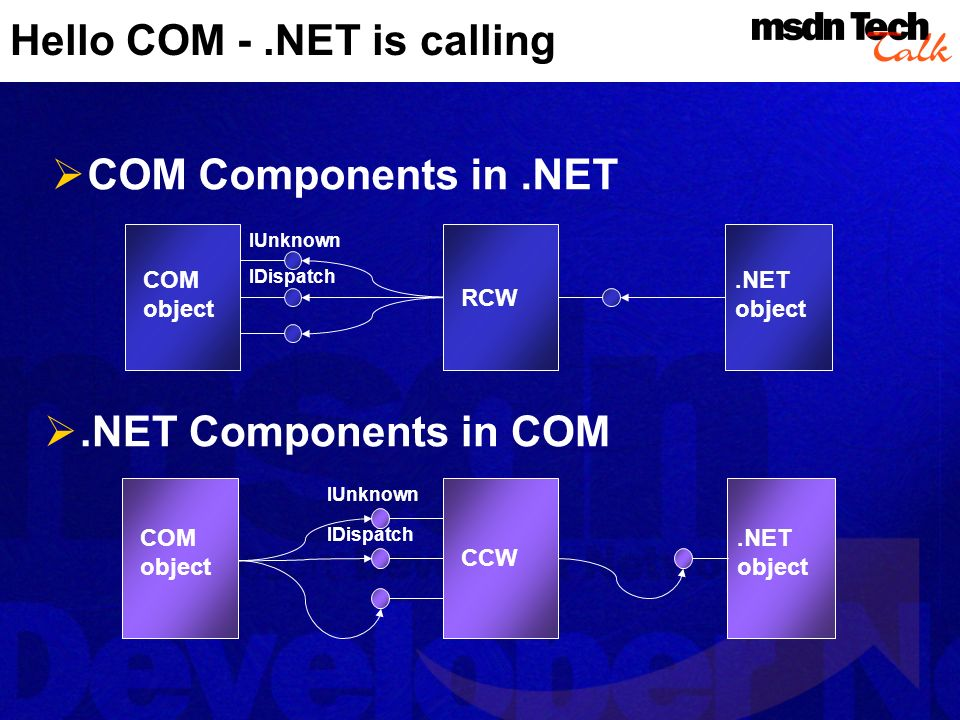 Hello COM - .NET is calling