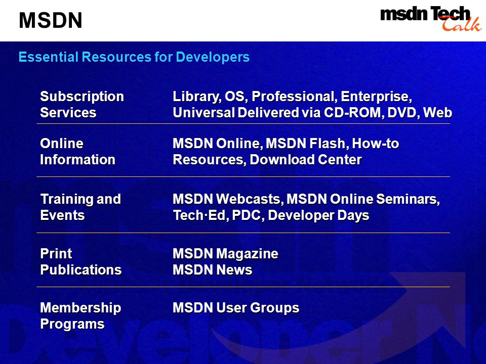 MSDN Essential Resources for Developers