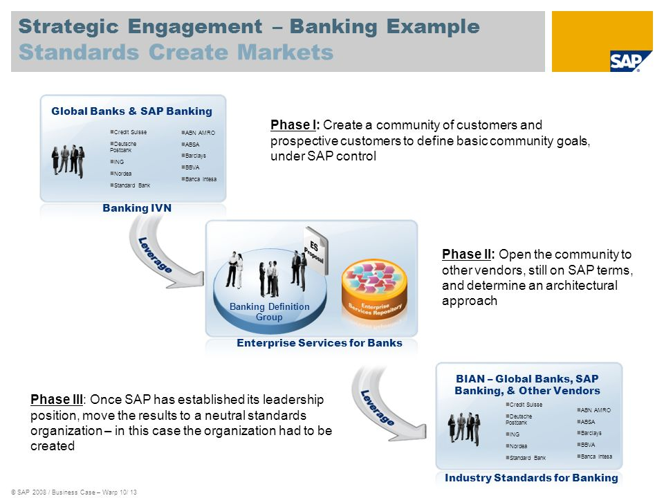 Strategic Engagement – Banking Example Standards Create Markets