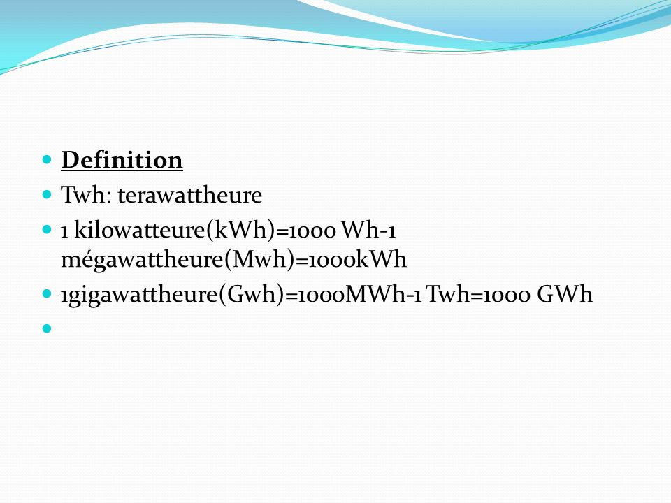 Definition Twh: terawattheure. 1 kilowatteure(kWh)=1000 Wh-1 mégawattheure(Mwh)=1000kWh. 1gigawattheure(Gwh)=1000MWh-1 Twh=1000 GWh.