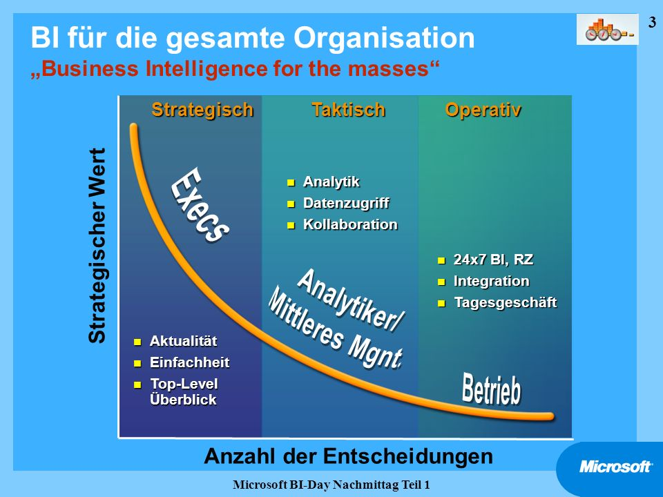 "BI für die gesamte Organisation ""Business Intelligence for the masses"