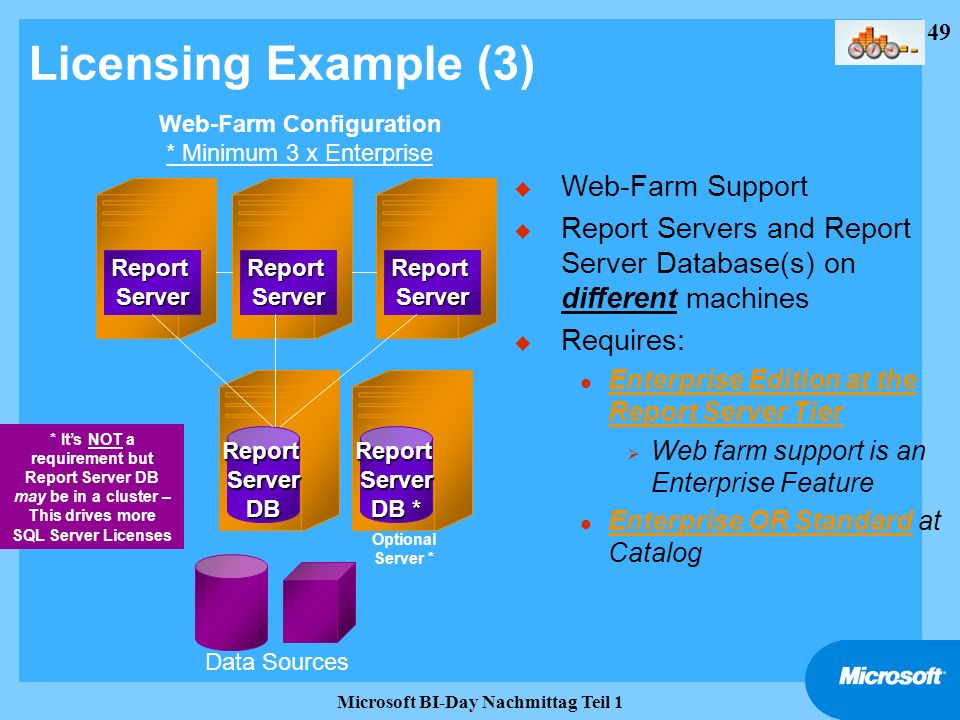 Web-Farm Configuration