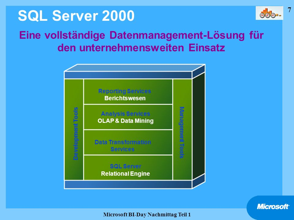 Reporting Services Berichtswesen Data Transformation Services