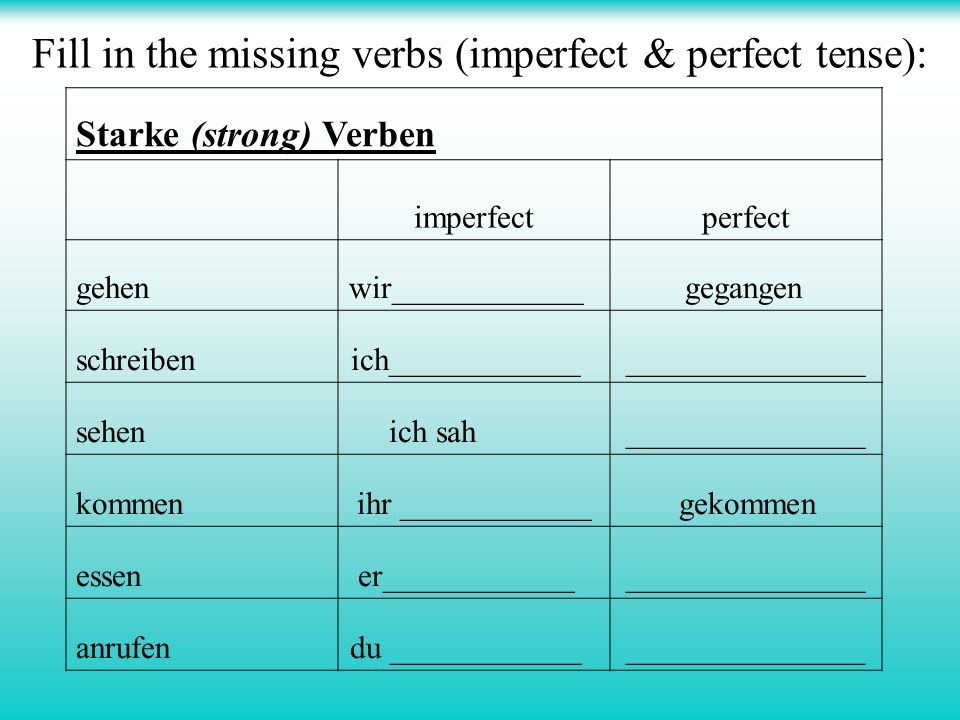 Fill in the missing verbs (imperfect & perfect tense):