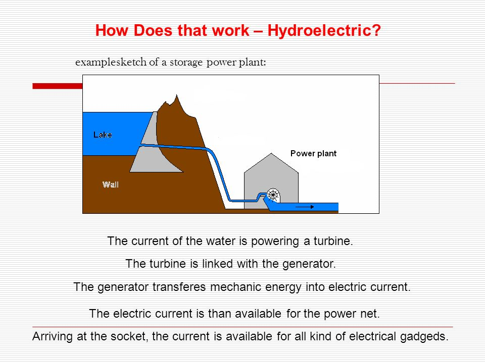 How Does that work – Hydroelectric