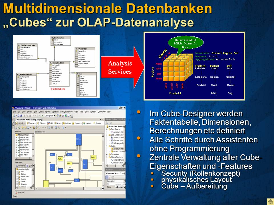 "Multidimensionale Datenbanken ""Cubes zur OLAP-Datenanalyse"