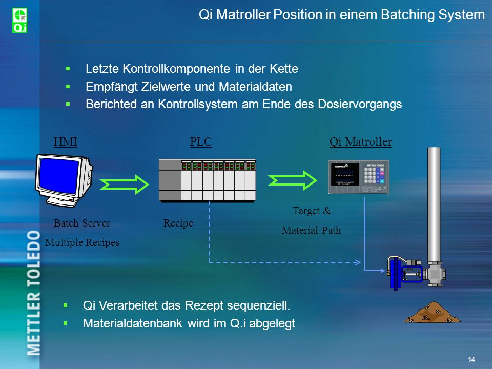 Qi Matroller Position in einem Batching System
