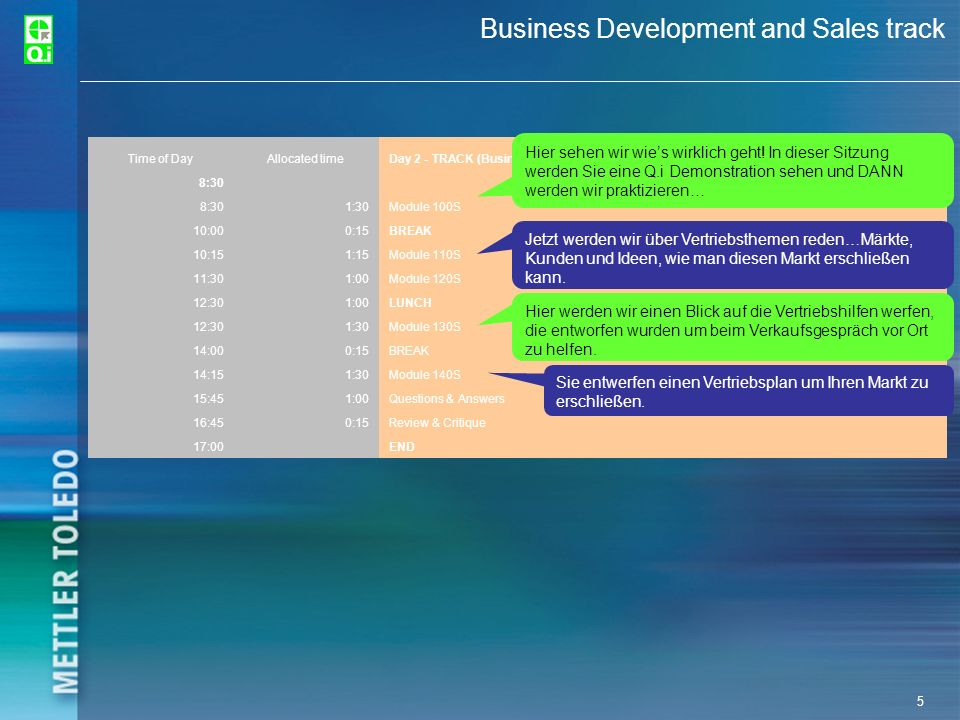 Business Development and Sales track