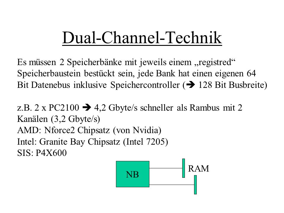Dual-Channel-Technik