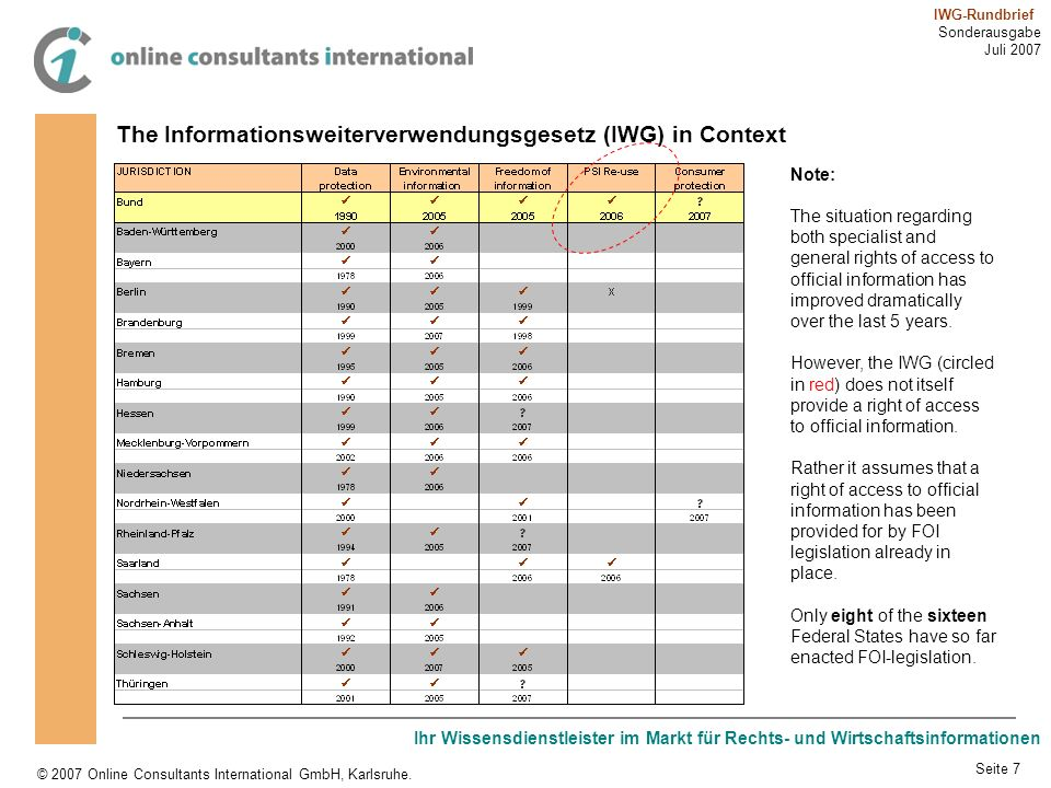 The Informationsweiterverwendungsgesetz (IWG) in Context