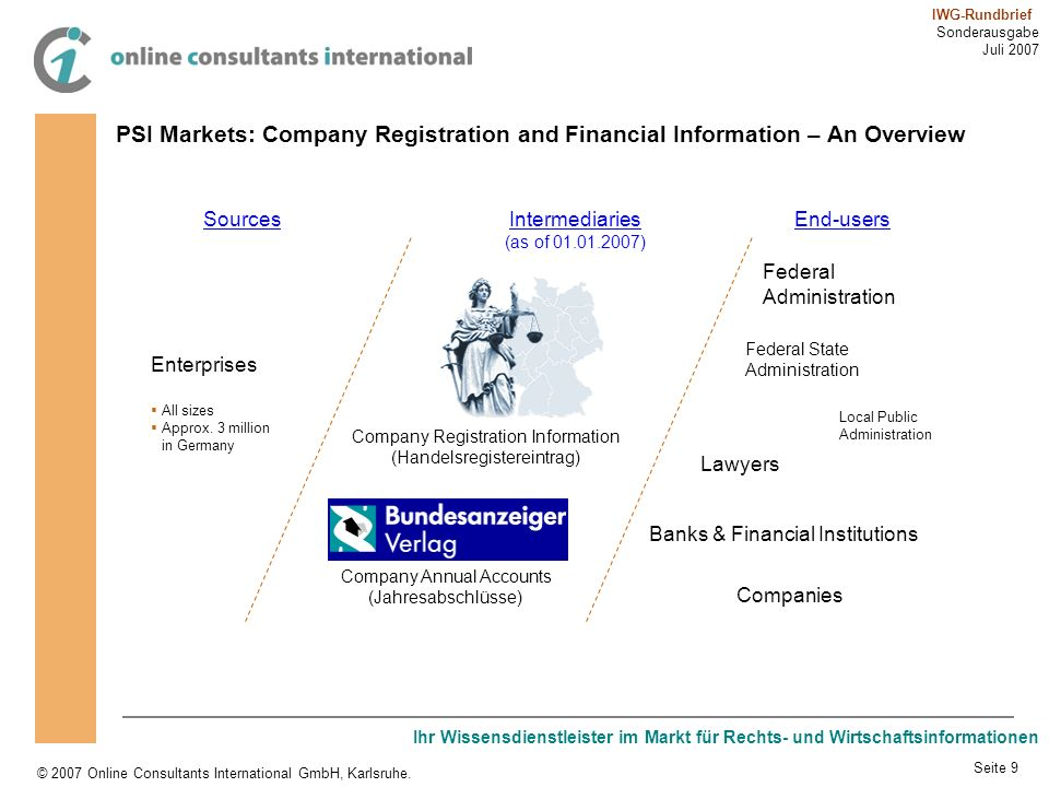 PSI Markets: Company Registration and Financial Information – An Overview
