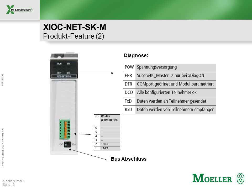 XIOC-NET-SK-M Produkt-Feature (2) Diagnose: Bus Abschluss Moeller GmbH