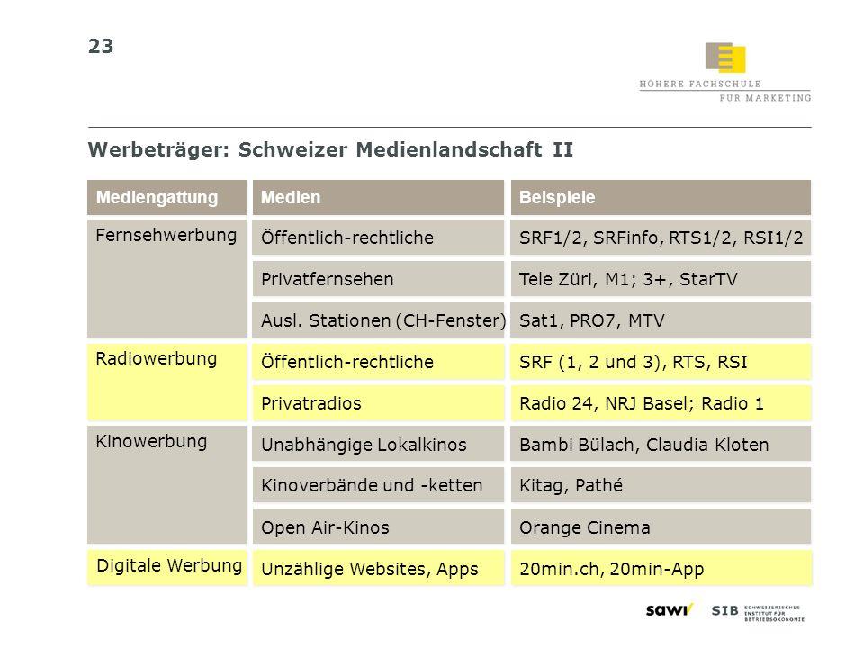 23 werbetrger schweizer medienlandschaft ii - Werbetrager Beispiele