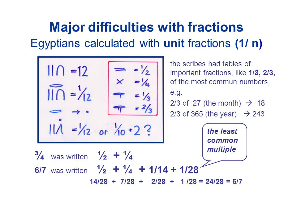 Major difficulties with fractions Egyptians calculated with unit fractions (1/ n)