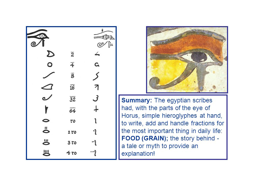 Summary: The egyptian scribes had, with the parts of the eye of Horus, simple hieroglyphes at hand, to write, add and handle fractions for the most important thing in daily life: FOOD (GRAIN); the story behind - a tale or myth to provide an explanation!