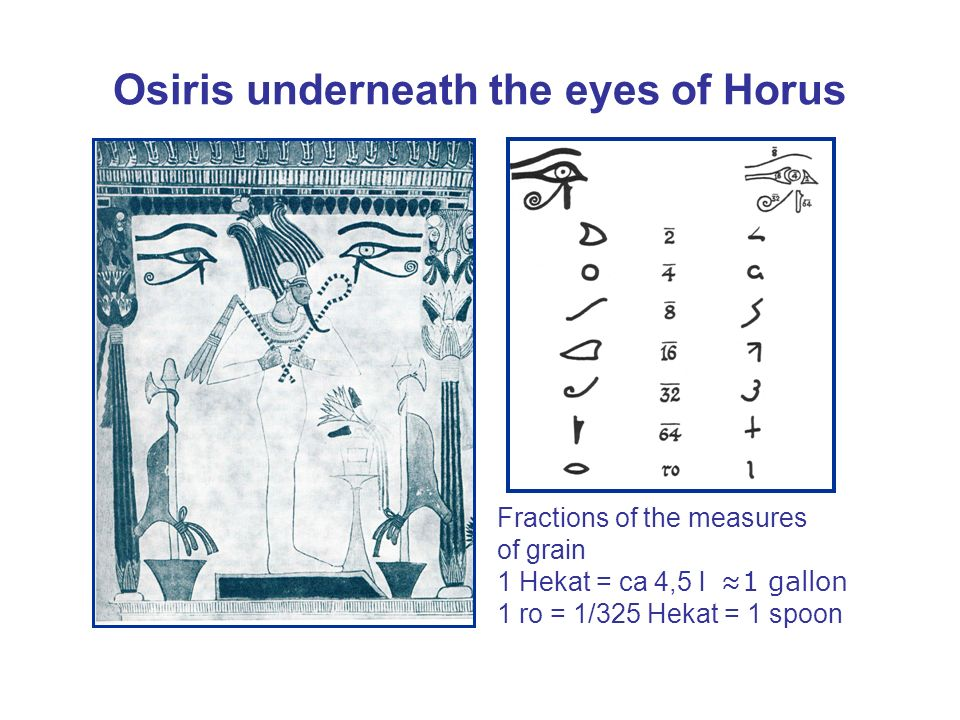 Osiris underneath the eyes of Horus