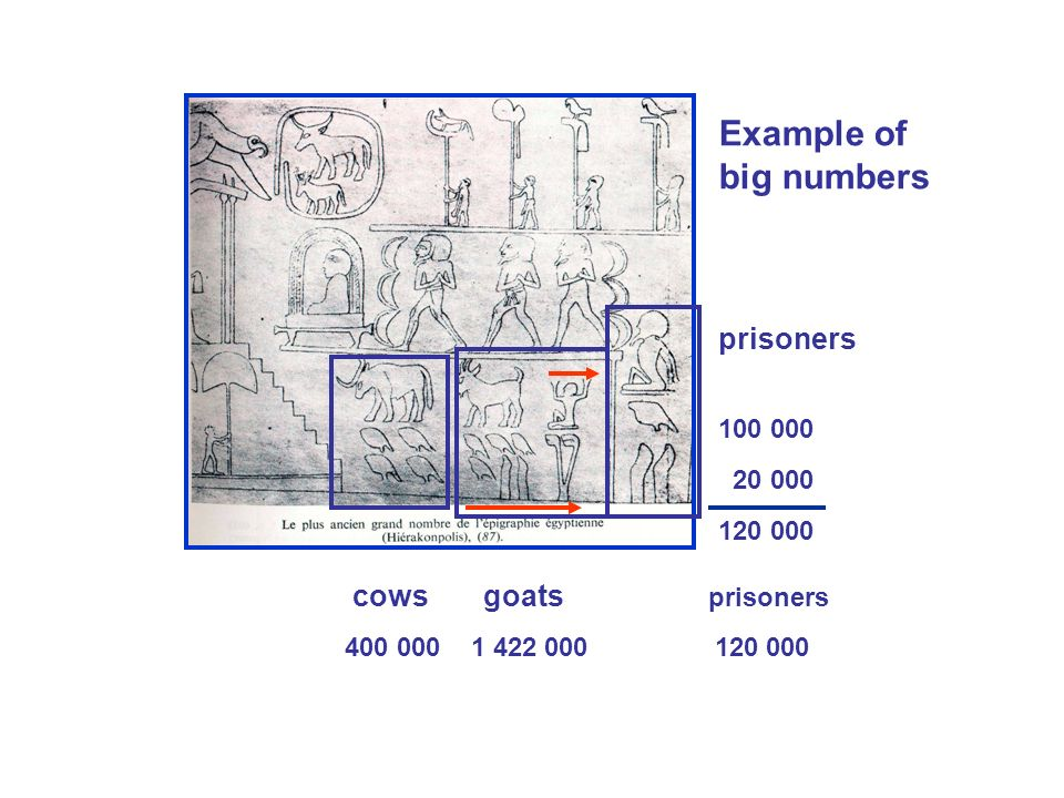 Example of big numbers prisoners