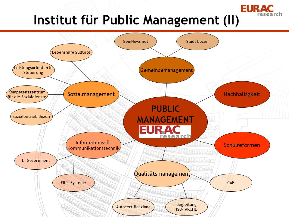 Institut für Public Management (II)