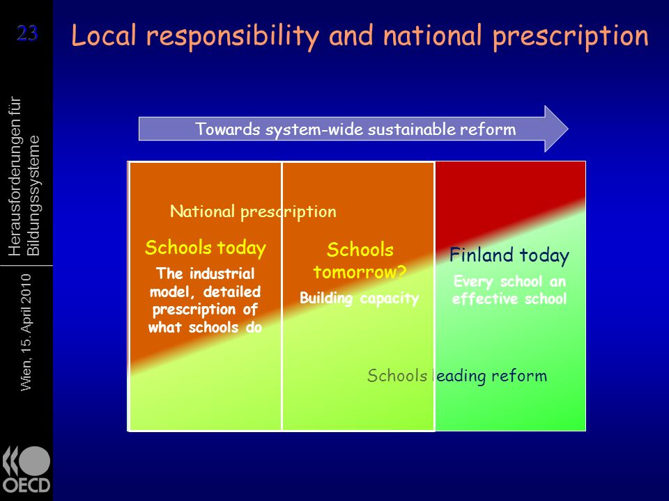 Local responsibility and national prescription