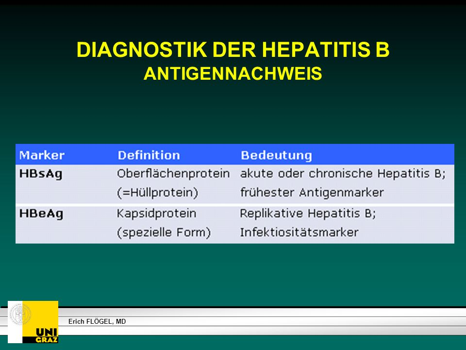 DIAGNOSTIK DER HEPATITIS B ANTIGENNACHWEIS