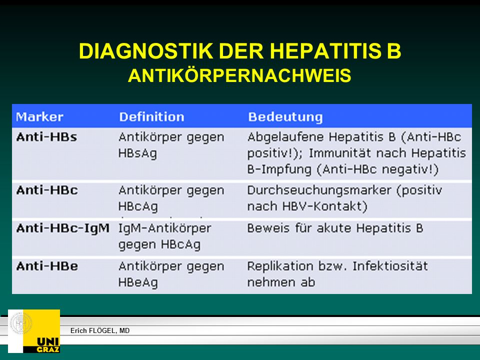 DIAGNOSTIK DER HEPATITIS B ANTIKÖRPERNACHWEIS