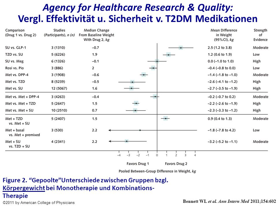 Agency for Healthcare Research & Quality: