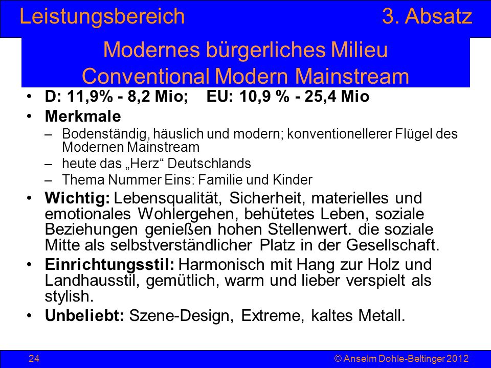 Modernes bürgerliches Milieu Conventional Modern Mainstream