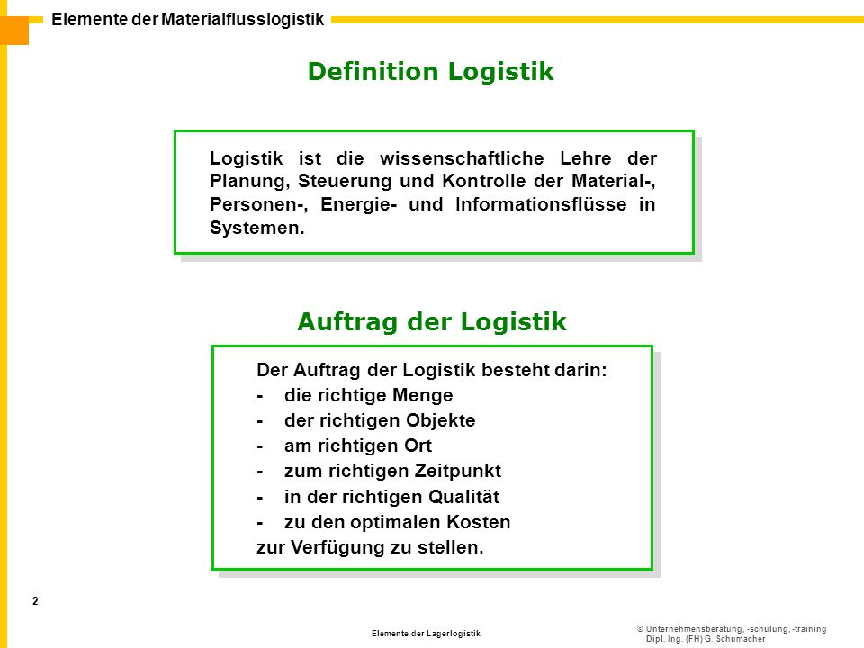 Definition Logistik Auftrag der Logistik