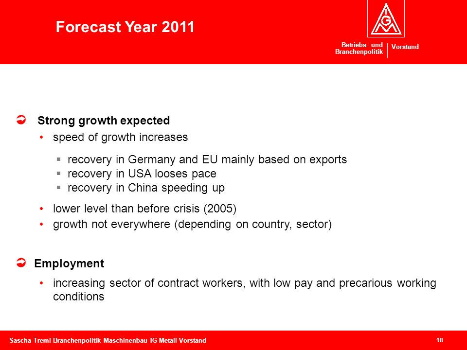 Forecast Year 2011 Strong growth expected speed of growth increases