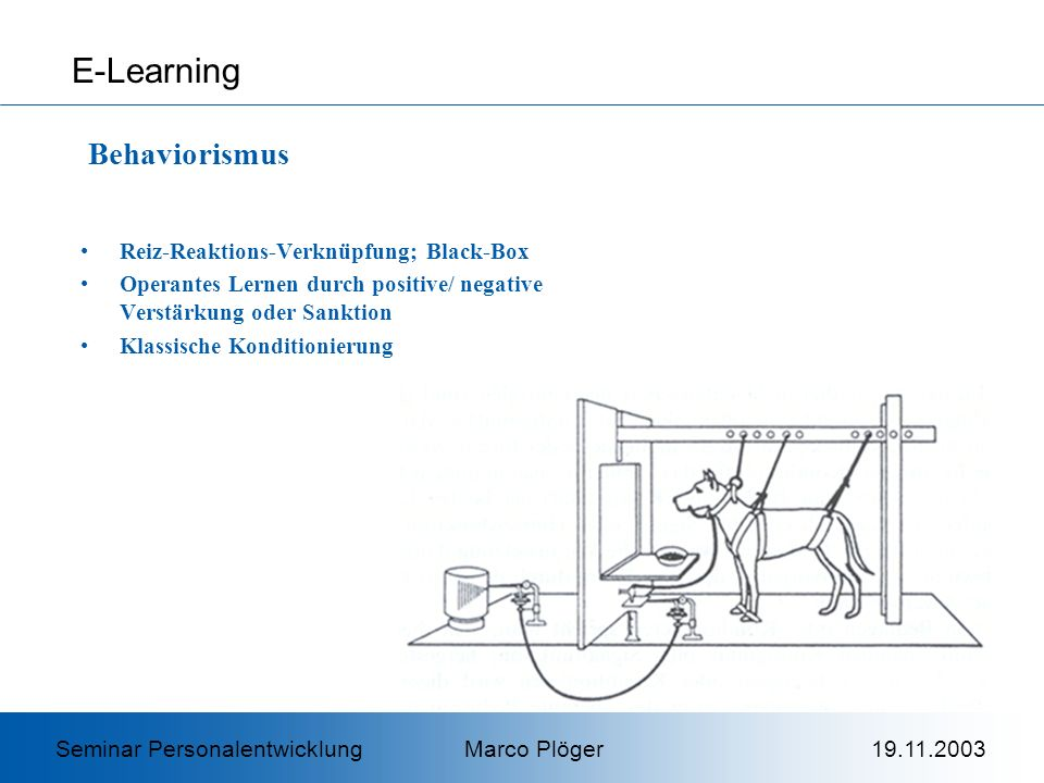E-Learning Behaviorismus Reiz-Reaktions-Verknüpfung; Black-Box