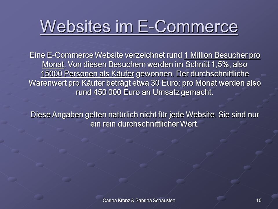 Websites im E-Commerce